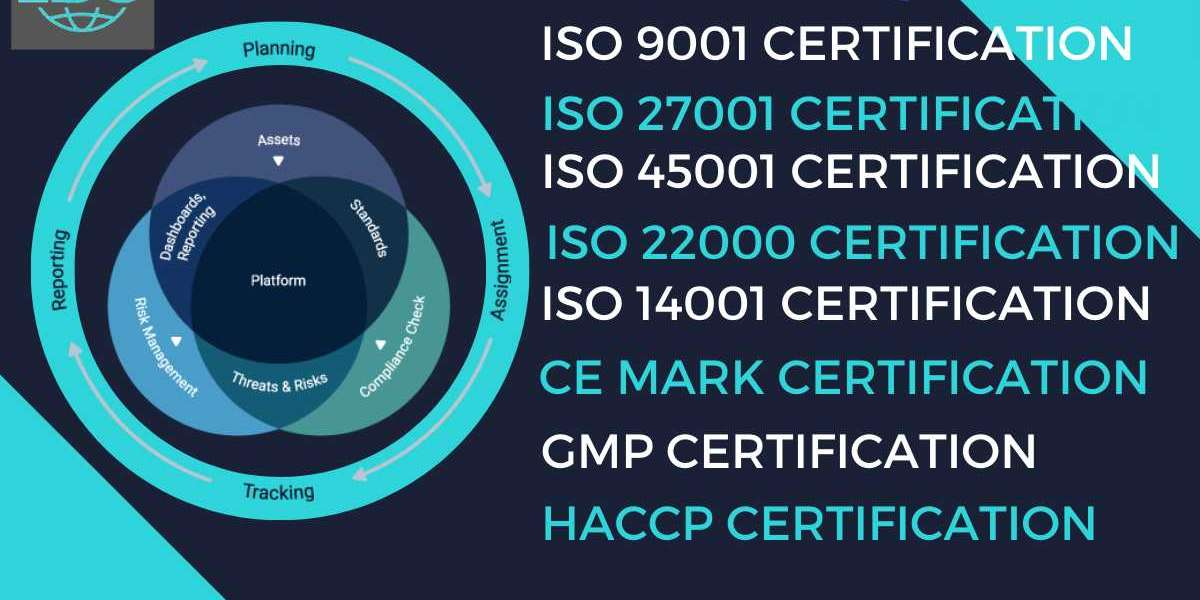ISO Certification in Doha